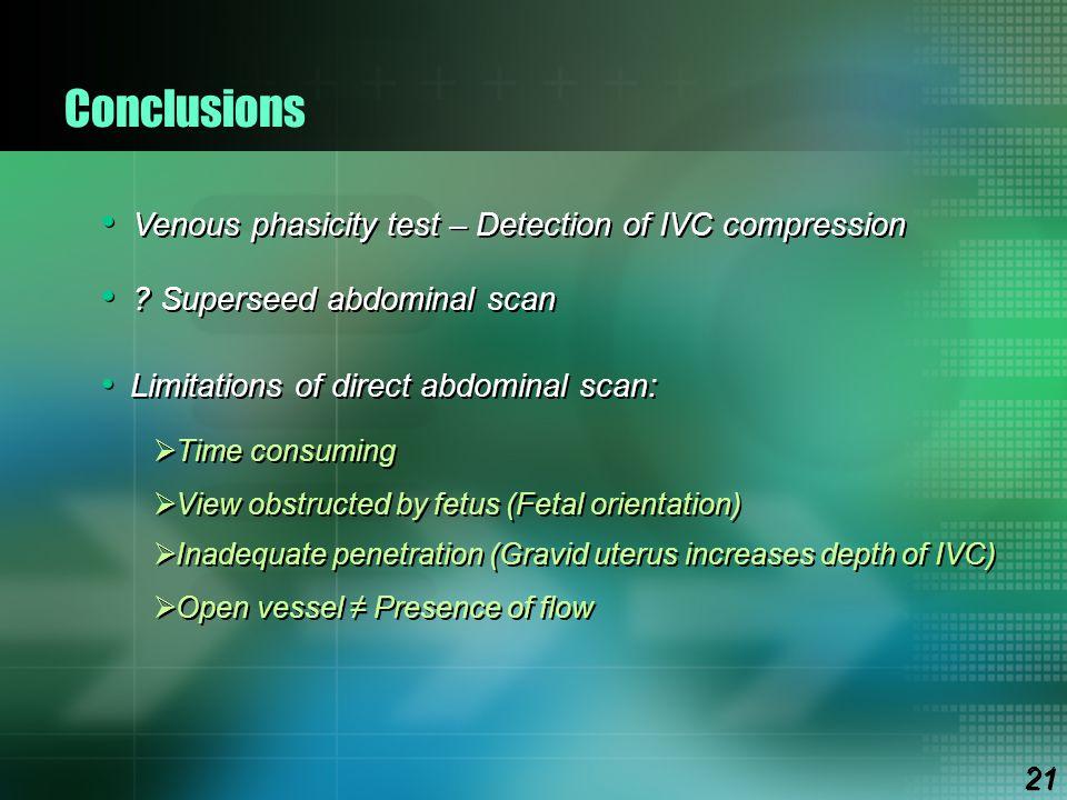 Conclusions Venous phasicity test – Detection of IVC compression