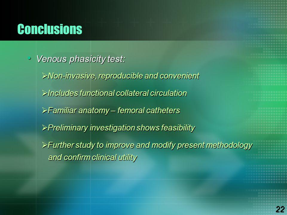 Conclusions Venous phasicity test: