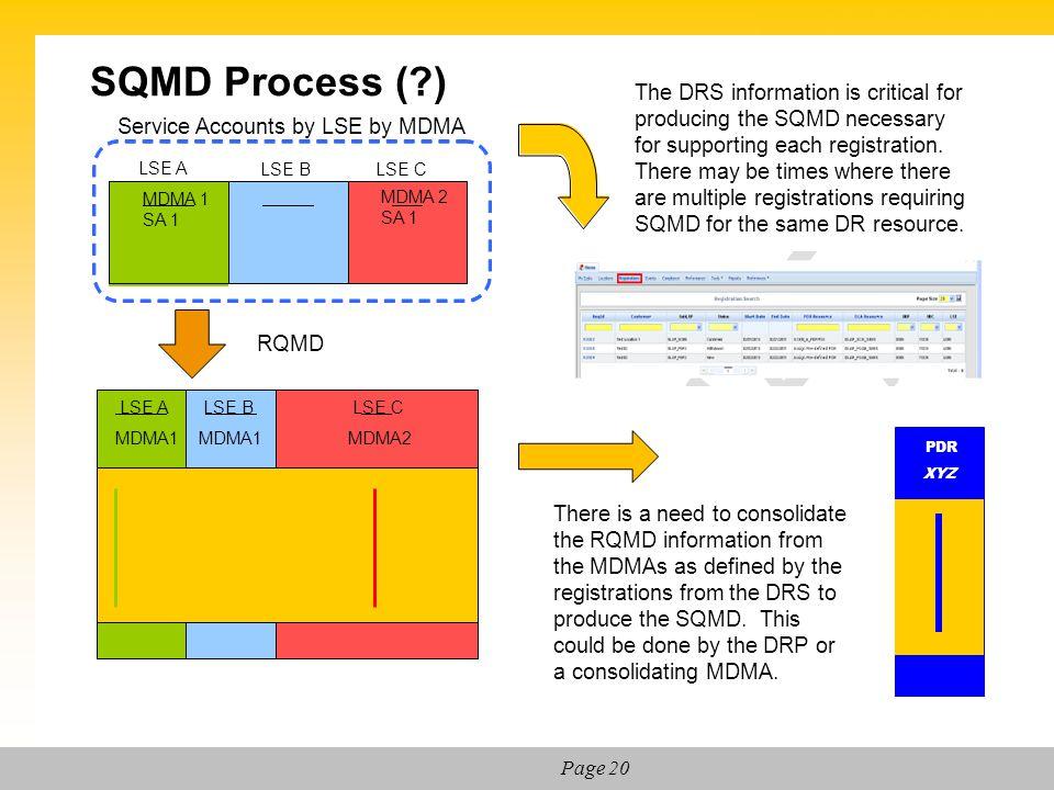 SQMD Process ( )