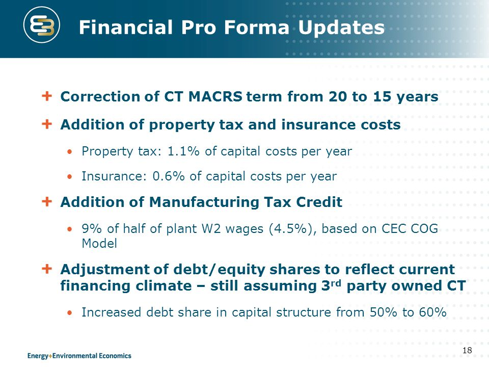 Financial Pro Forma Updates