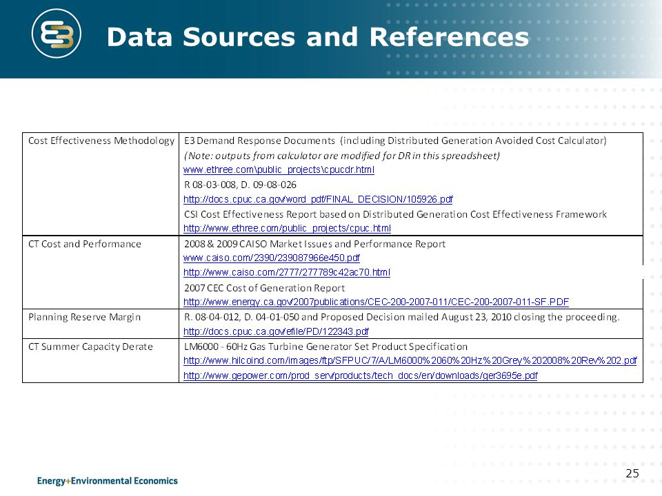 Data Sources and References