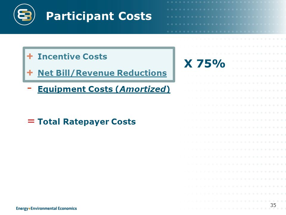 Participant Costs X 75% Incentive Costs Net Bill/Revenue Reductions