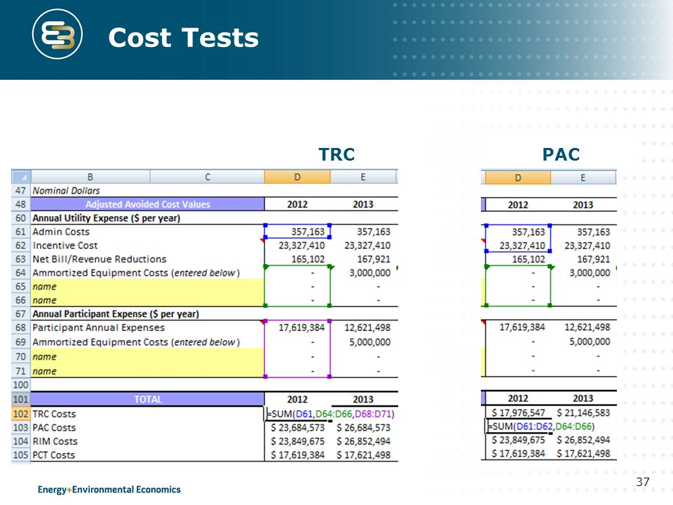 Cost Tests TRC PAC