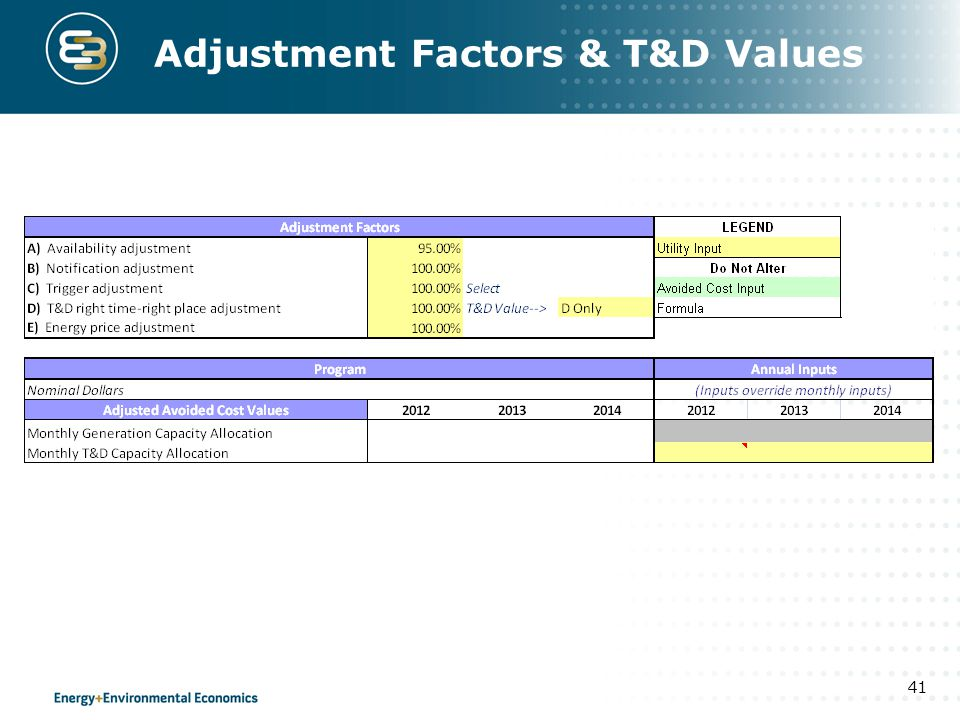 Adjustment Factors & T&D Values