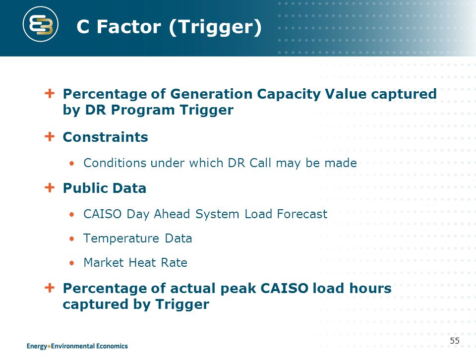 C Factor (Trigger) Percentage of Generation Capacity Value captured by DR Program Trigger. Constraints.