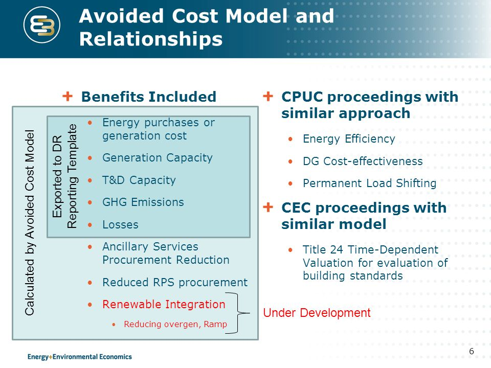 Avoided Cost Model and Relationships