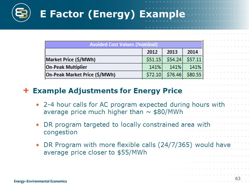 E Factor (Energy) Example