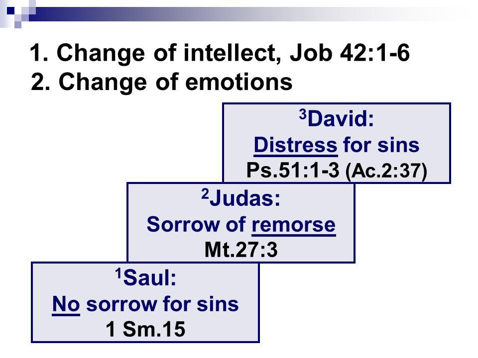 1. Change of intellect, Job 42:1-6