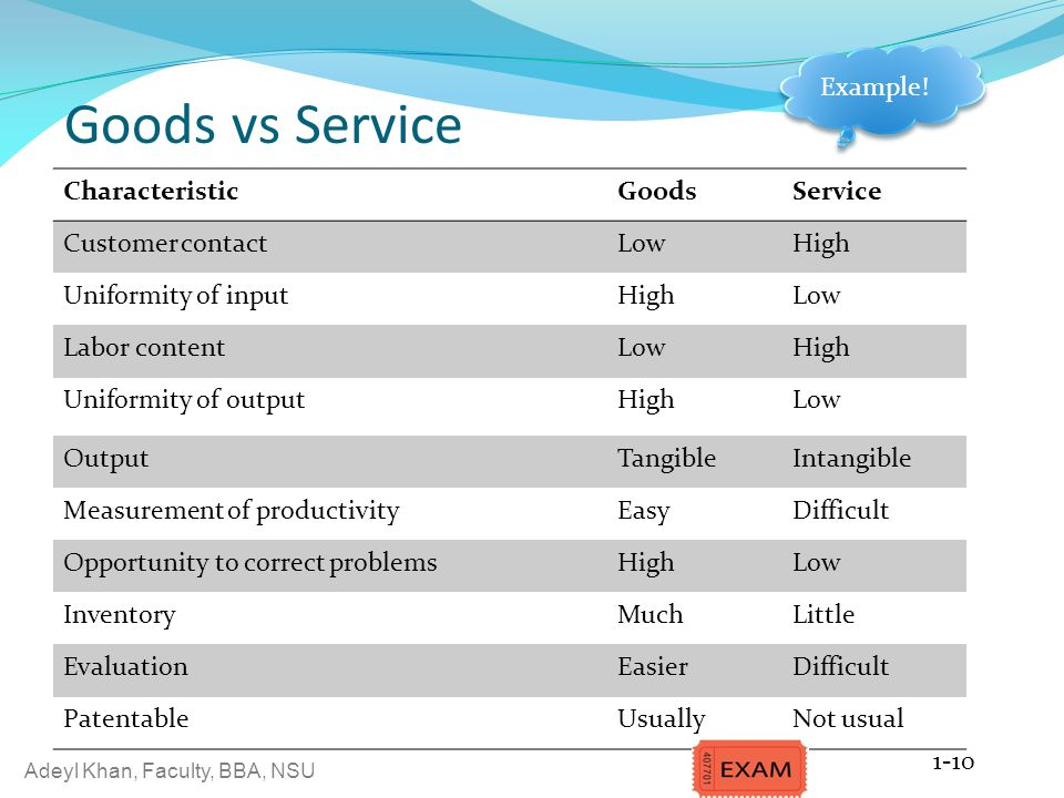 Goods vs Service Example! Characteristic Goods Service