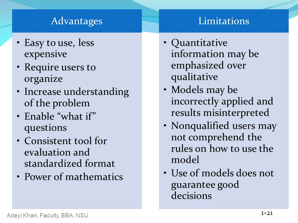 Advantages Easy to use, less expensive. Require users to organize. Increase understanding of the problem.