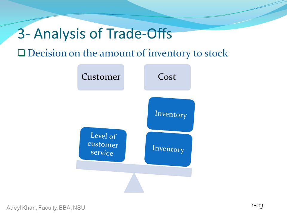 3- Analysis of Trade-Offs