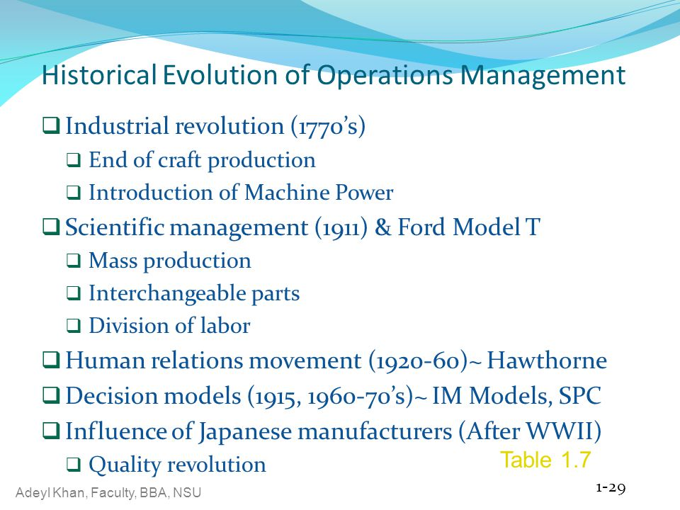 Historical Evolution of Operations Management
