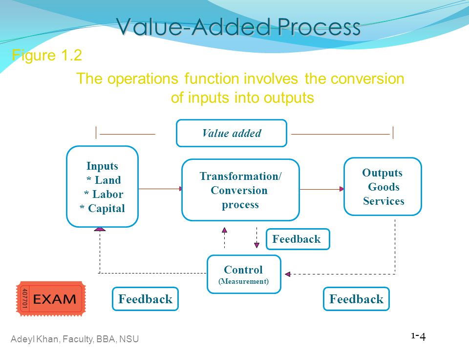 The operations function involves the conversion