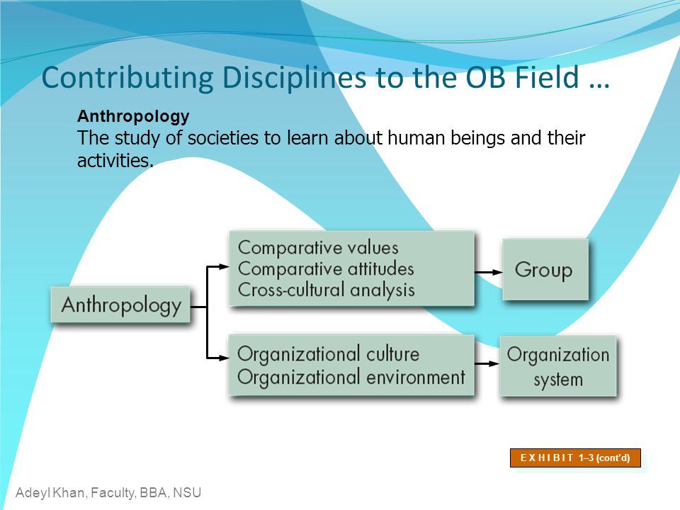 Contributing Disciplines to the OB Field …