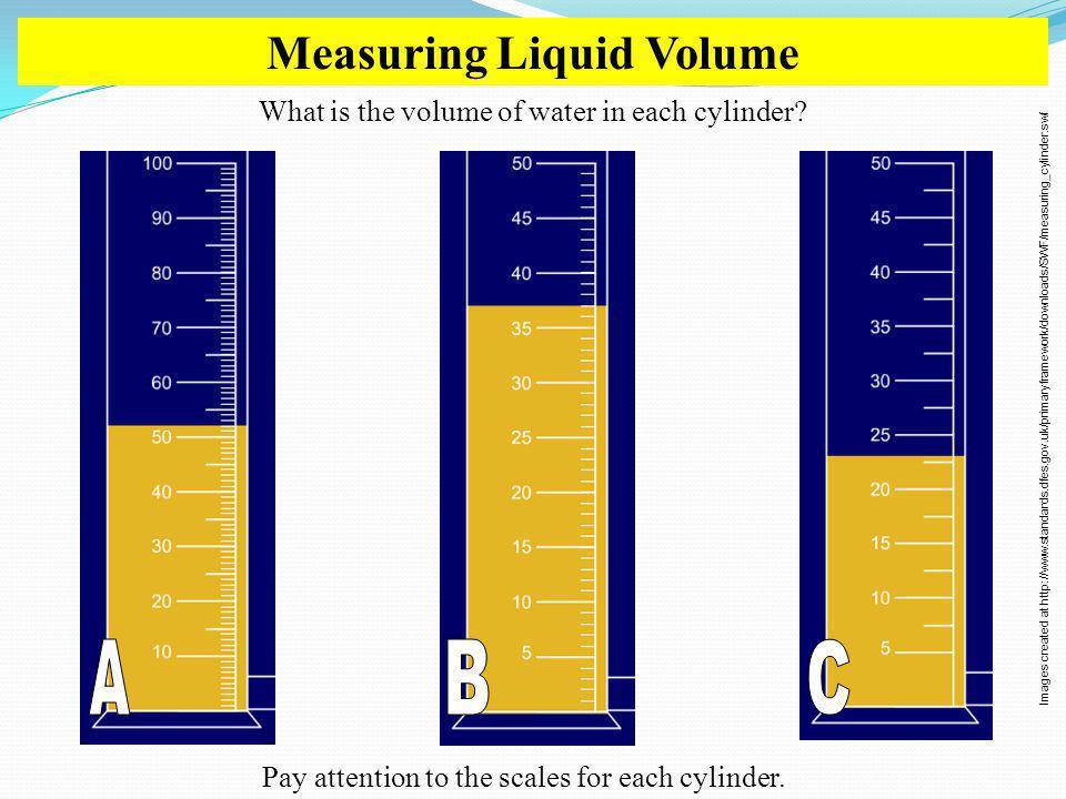 Measuring Liquid Volume