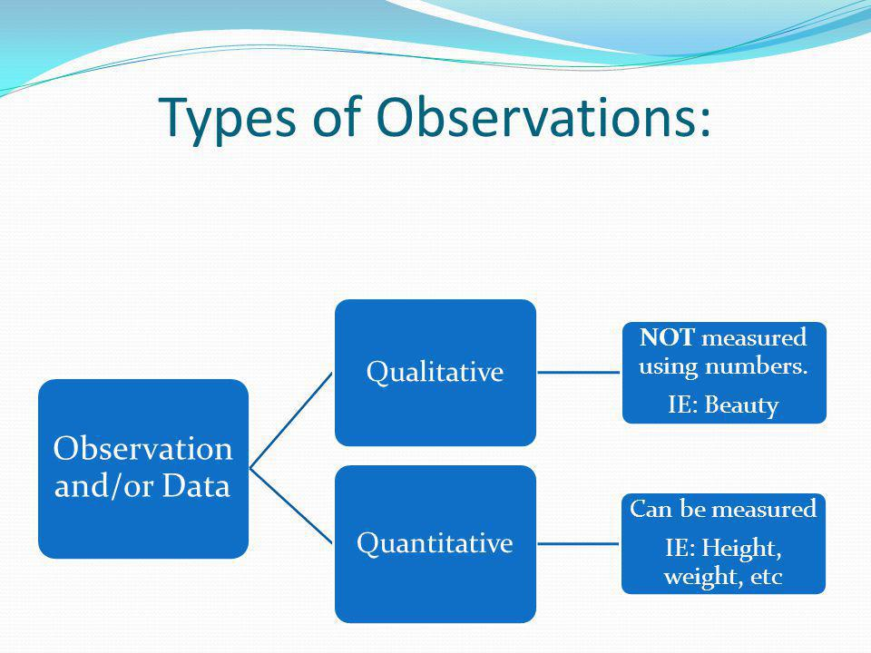 Types of Observations: