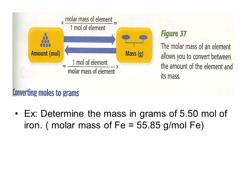 Ex: Determine the mass in grams of 5. 50 mol of iron