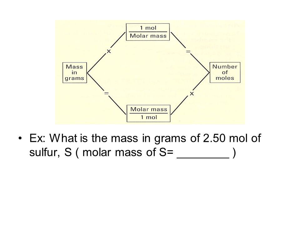 Ex: What is the mass in grams of 2