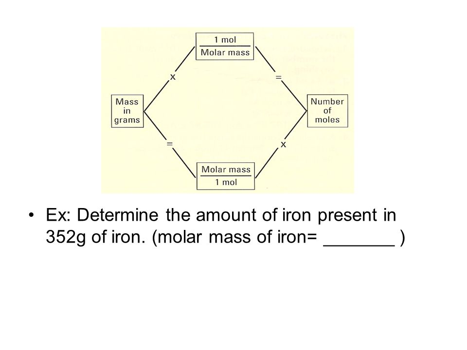Ex: Determine the amount of iron present in 352g of iron