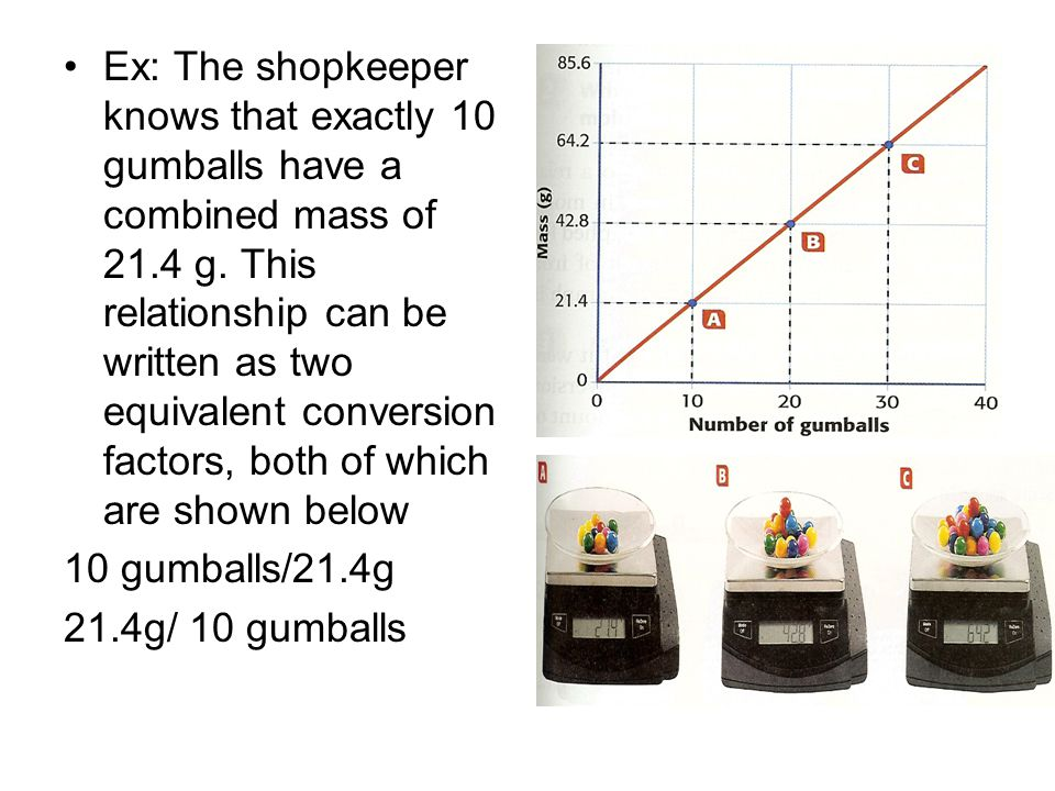 Ex: The shopkeeper knows that exactly 10 gumballs have a combined mass of 21.4 g. This relationship can be written as two equivalent conversion factors, both of which are shown below