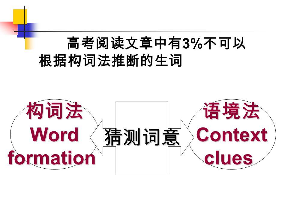 构词法 Word formation 语境法 Context clues
