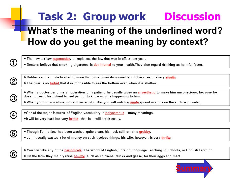 Task 2: Group work Discussion