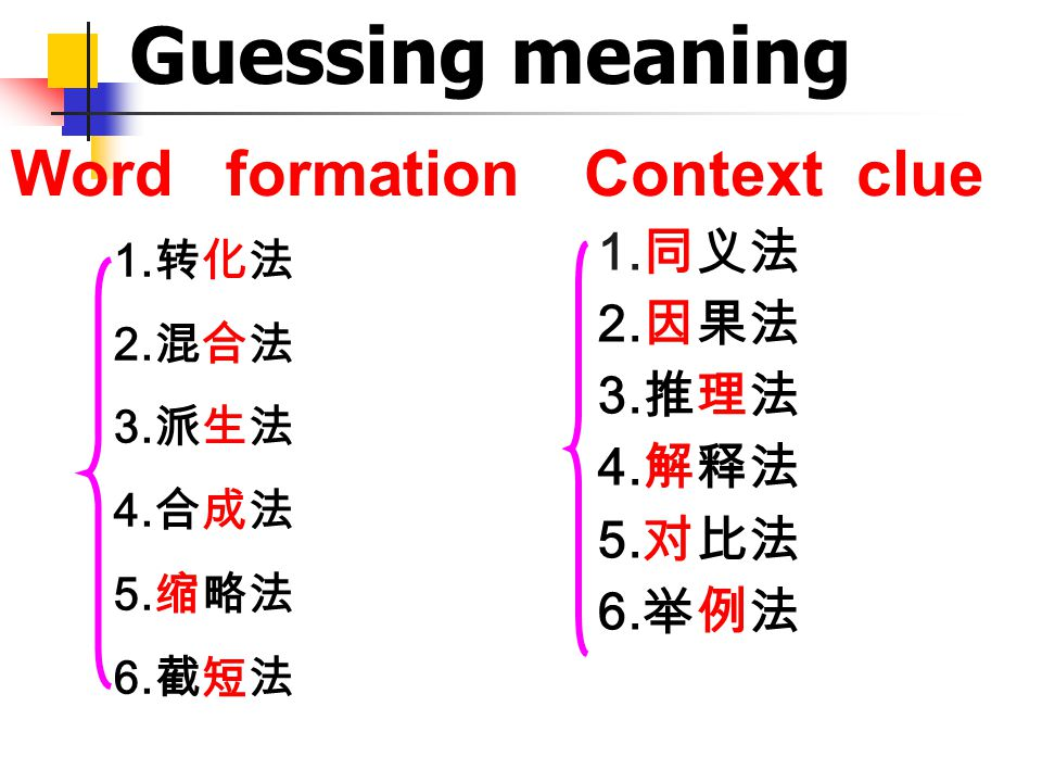 Guessing meaning Word formation Context clue 1.同义法 2.因果法 3.推理法 4.解释法