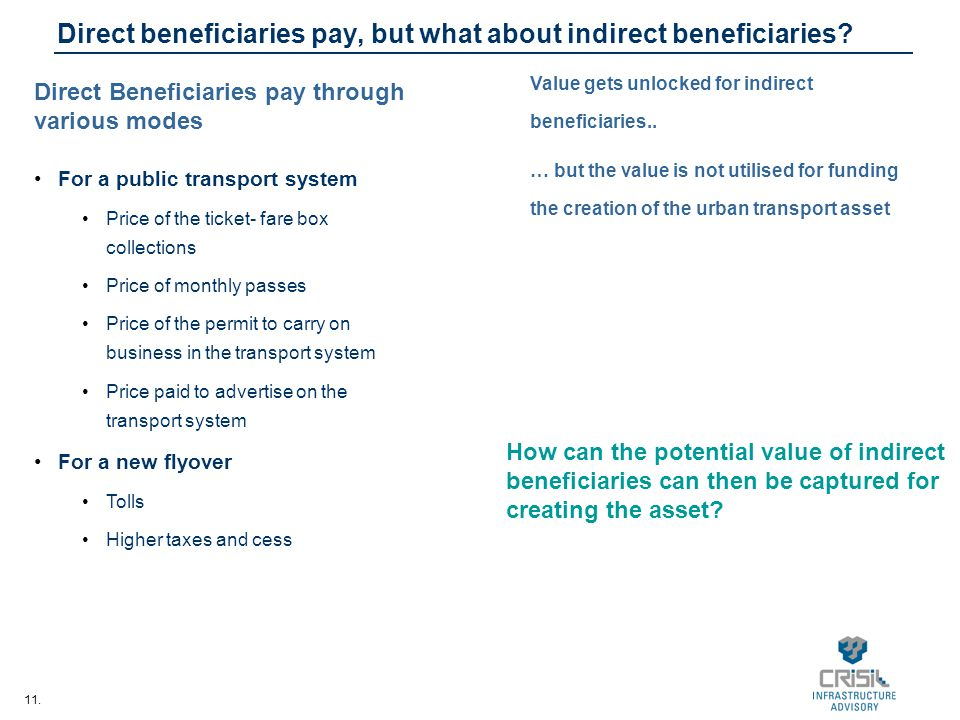 Direct beneficiaries pay, but what about indirect beneficiaries