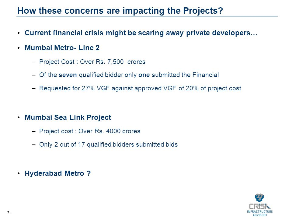 How these concerns are impacting the Projects