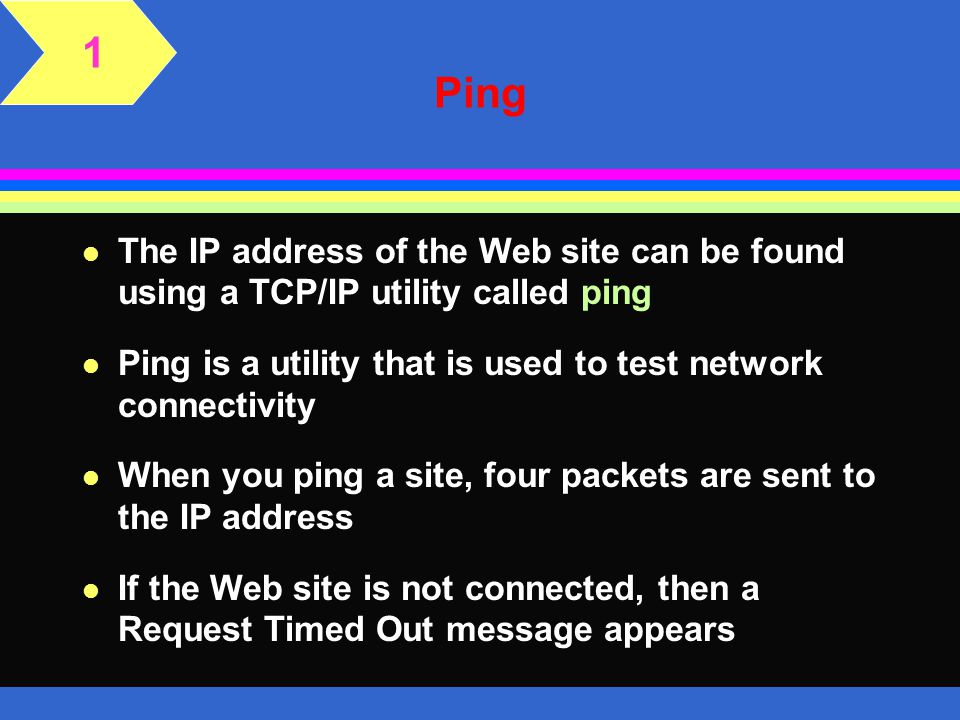 1 Ping. The IP address of the Web site can be found using a TCP/IP utility called ping.