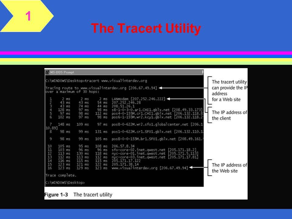 1 The Tracert Utility