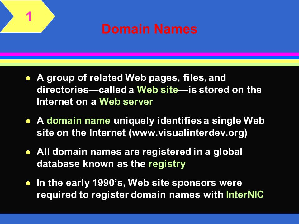 1 Domain Names. A group of related Web pages, files, and directories—called a Web site—is stored on the Internet on a Web server.