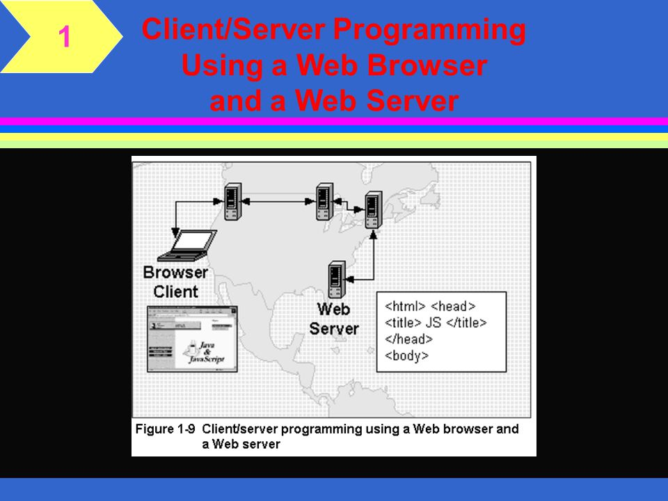 Client/Server Programming Using a Web Browser and a Web Server