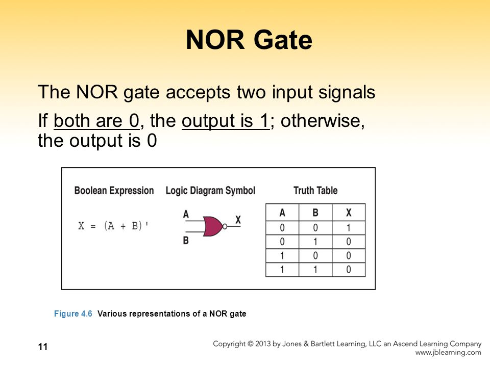 NOR Gate The NOR gate accepts two input signals