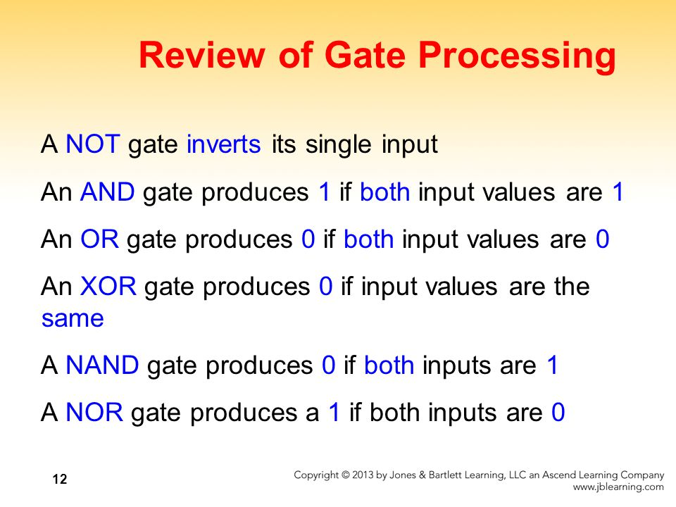 Review of Gate Processing