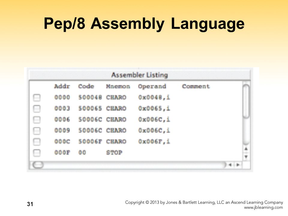 Pep/8 Assembly Language