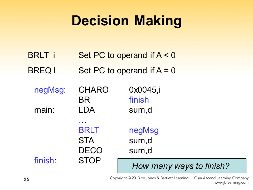 Decision Making BRLT i Set PC to operand if A < 0