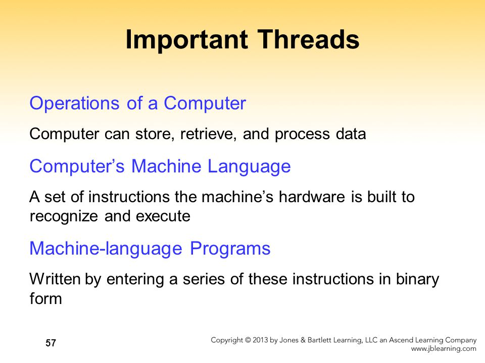 Important Threads Operations of a Computer Computer's Machine Language
