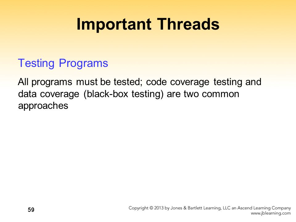 Important Threads Testing Programs