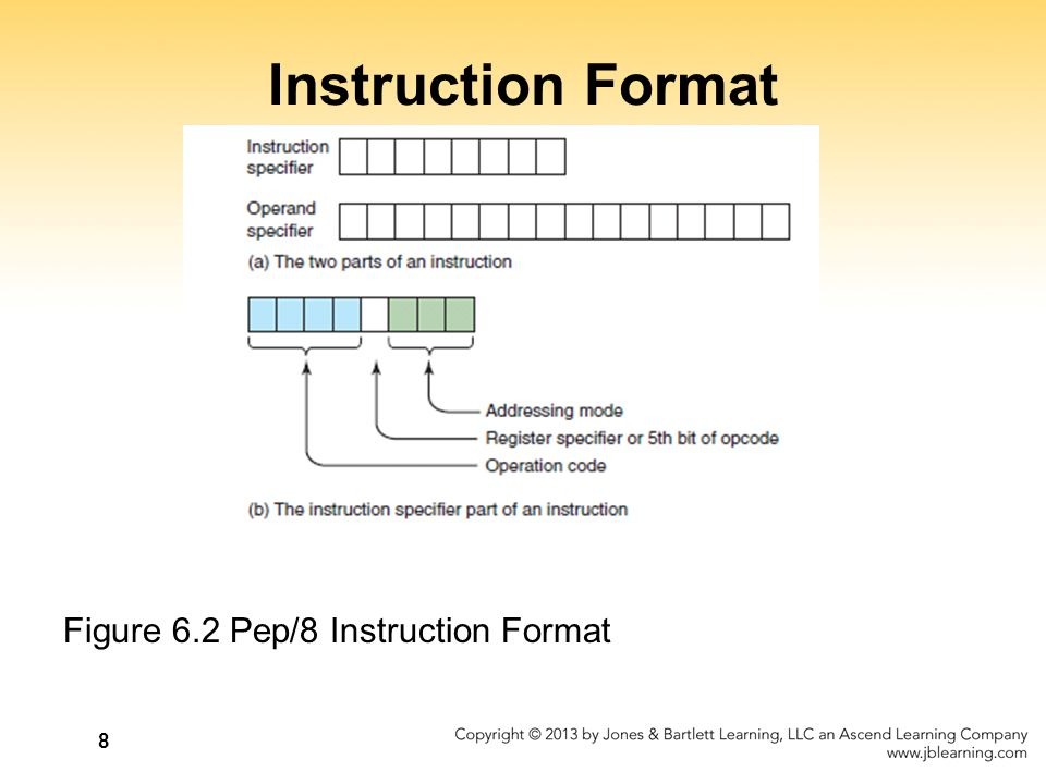 Instruction Format Figure 6.2 Pep/8 Instruction Format