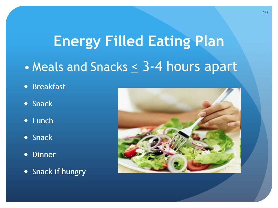 Energy Filled Eating Plan
