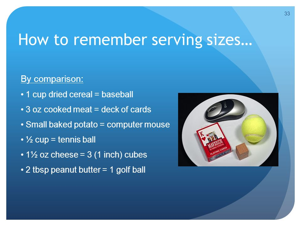 How to remember serving sizes…