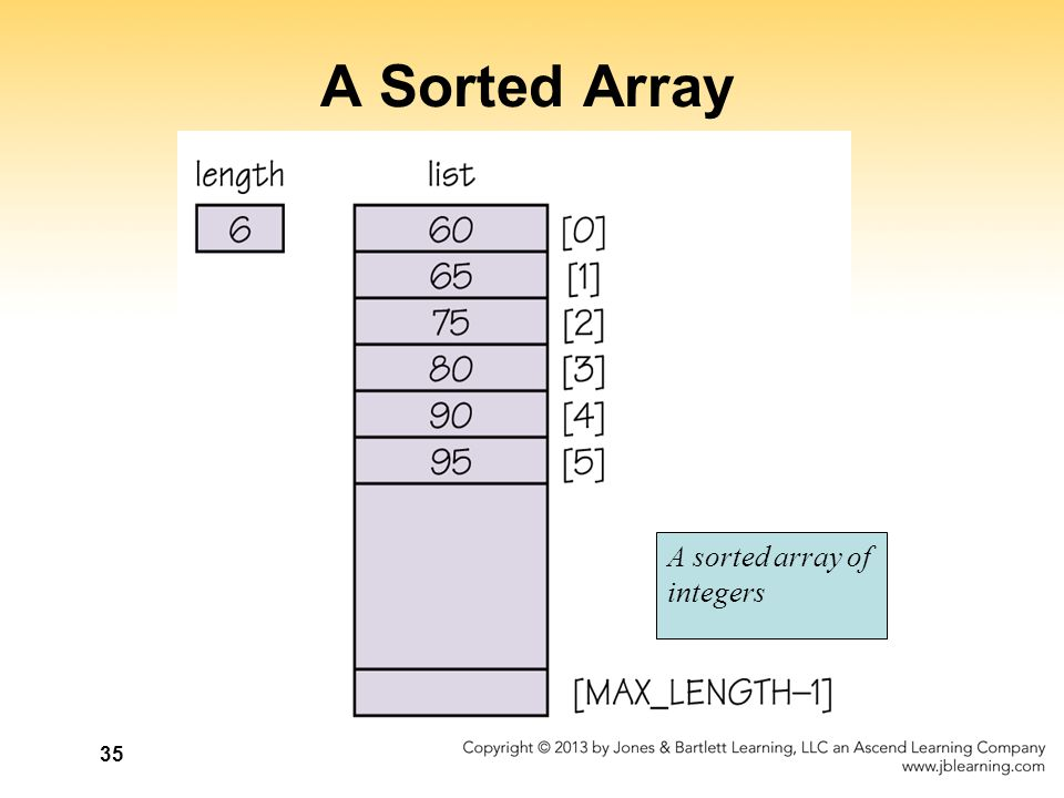 A Sorted Array A sorted array of integers