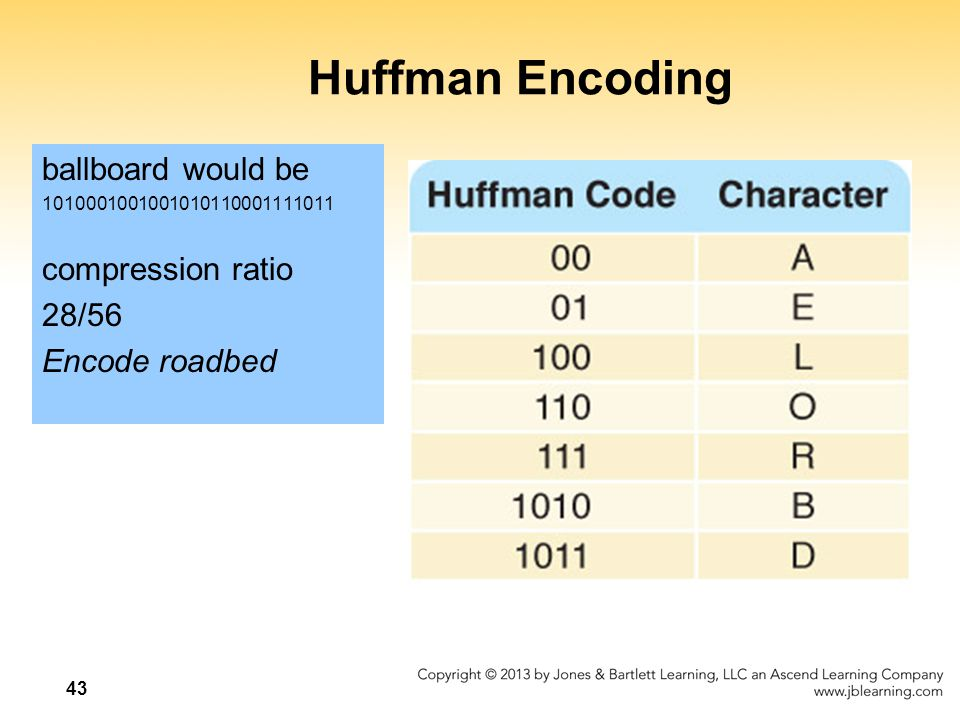 Huffman Encoding ballboard would be compression ratio 28/56