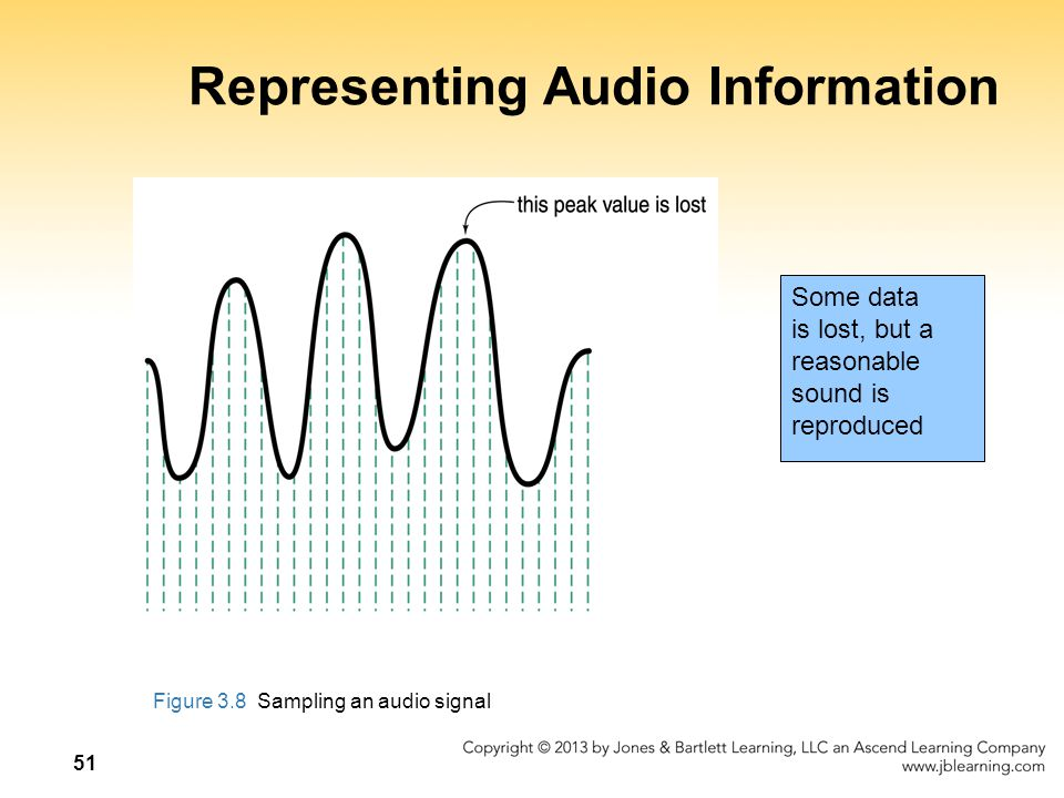 Representing Audio Information
