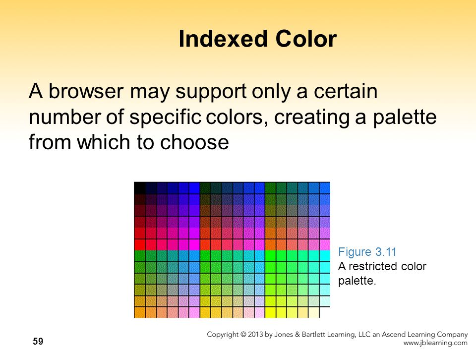 Indexed Color A browser may support only a certain number of specific colors, creating a palette from which to choose.