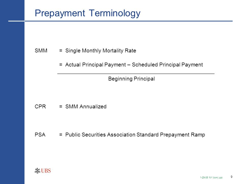 Components of Prepayment Speeds (Agencies)