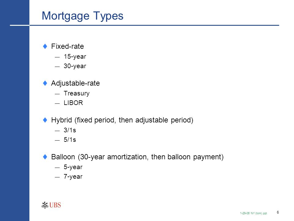 Securitization Process or (Conversion of Mortgage Collateral into Mortgage-Backed Securities)