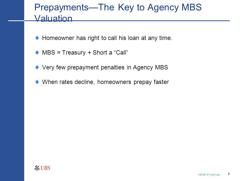 Prepayment Terminology