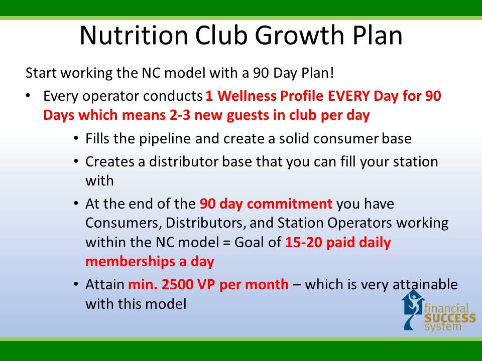 Nutrition Club Growth Plan